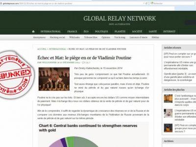 """""""Global presse"""""""