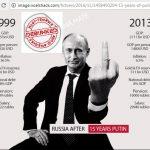 Forum 18 25 bilan Poutine