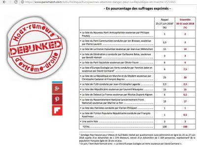 sondage Paris Match Ifop Fiducial