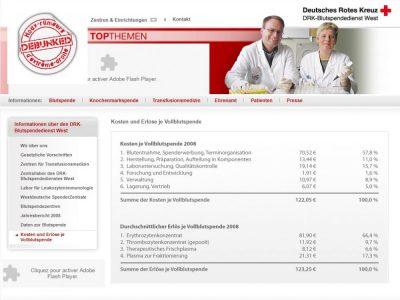 Coûts de revient du sang (site de la Croix rouge allemande)